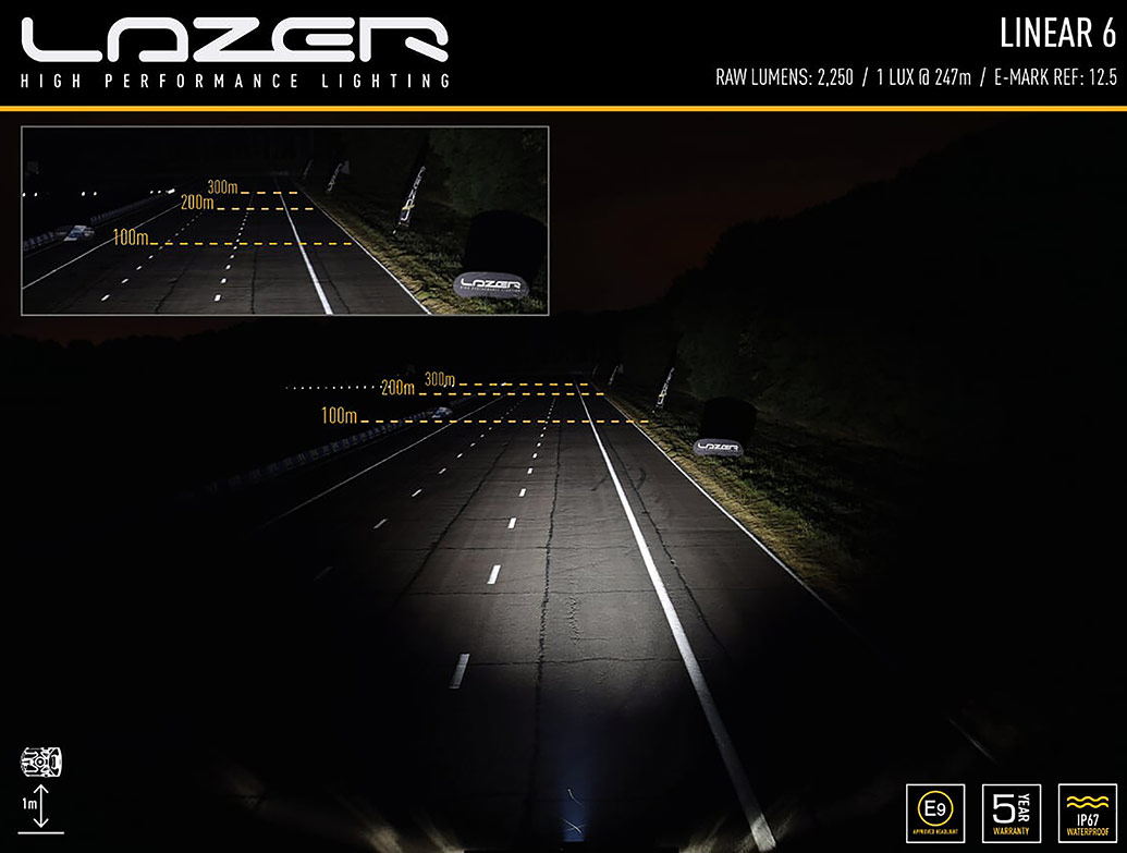 Lazer Linear-6 Black Led Spot-Light - Single Unit - Universal